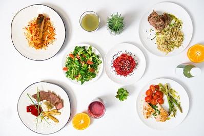 Lebensmittelanalytik